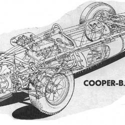 Cooper T67
